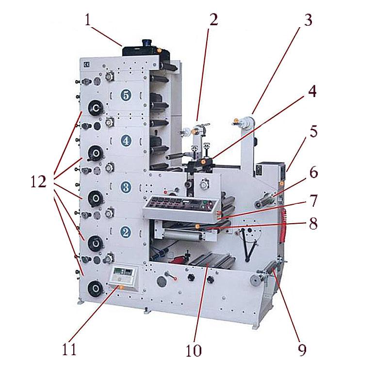 Общая схема проводки полотна